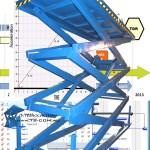 Подъемные столы от ГК «Техносистемы»: Мощнее и быстрее!